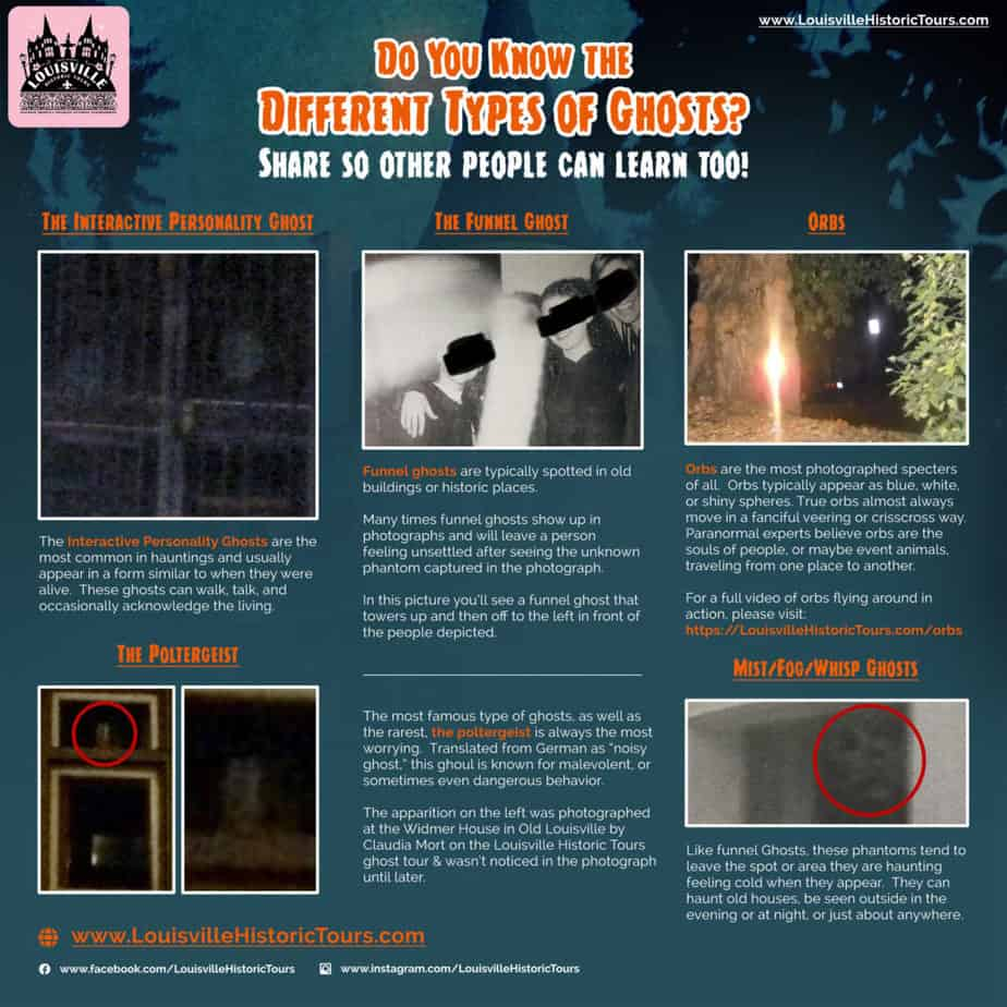 Different types of ghosts infographic